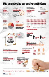 Pasivasmekesana_infografiks