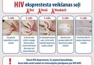 HIV eksprestests