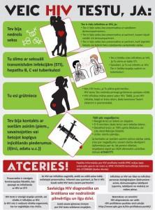 Veic HIV testu_ja_plakats